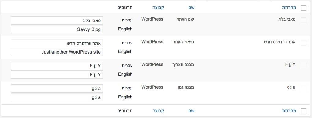 תרגום מחרוזות - ריבוי שפות - וורדפרס