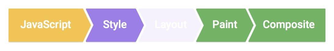 frame-no-layout