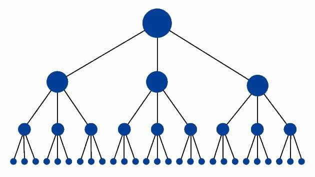 מבנה אופטימלי לקישורים פנימיים - Technical SEO