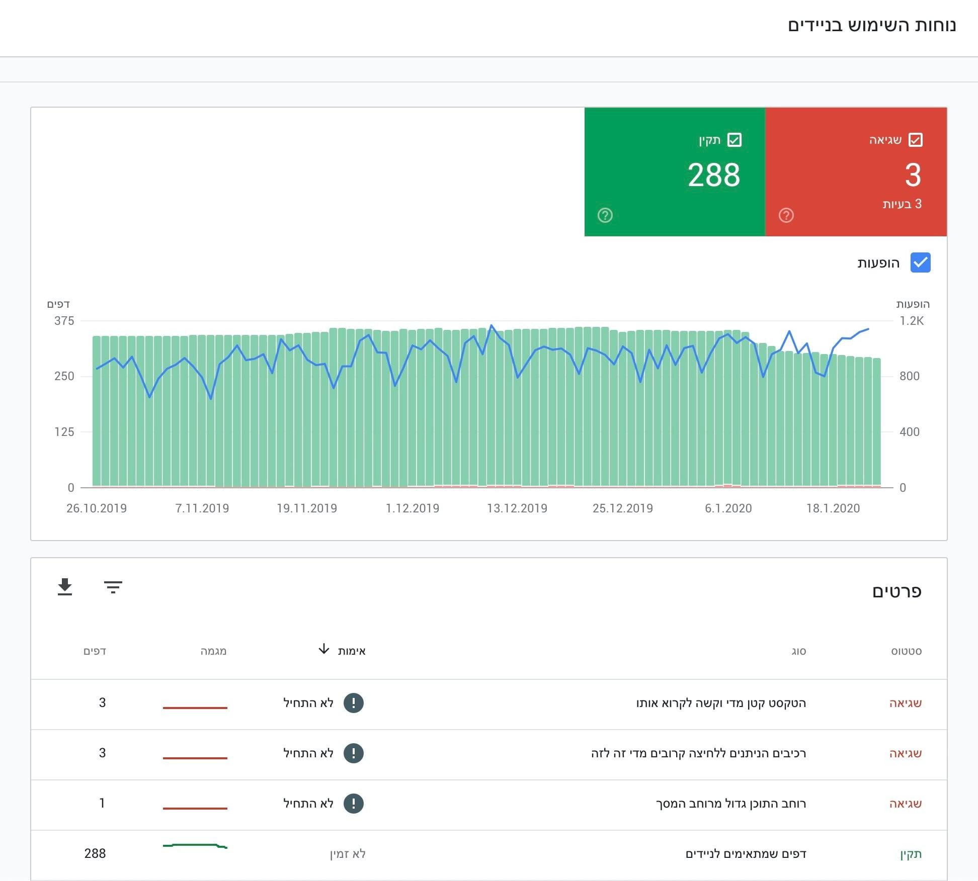 נוחות שימוש בניידים - Google Search Console
