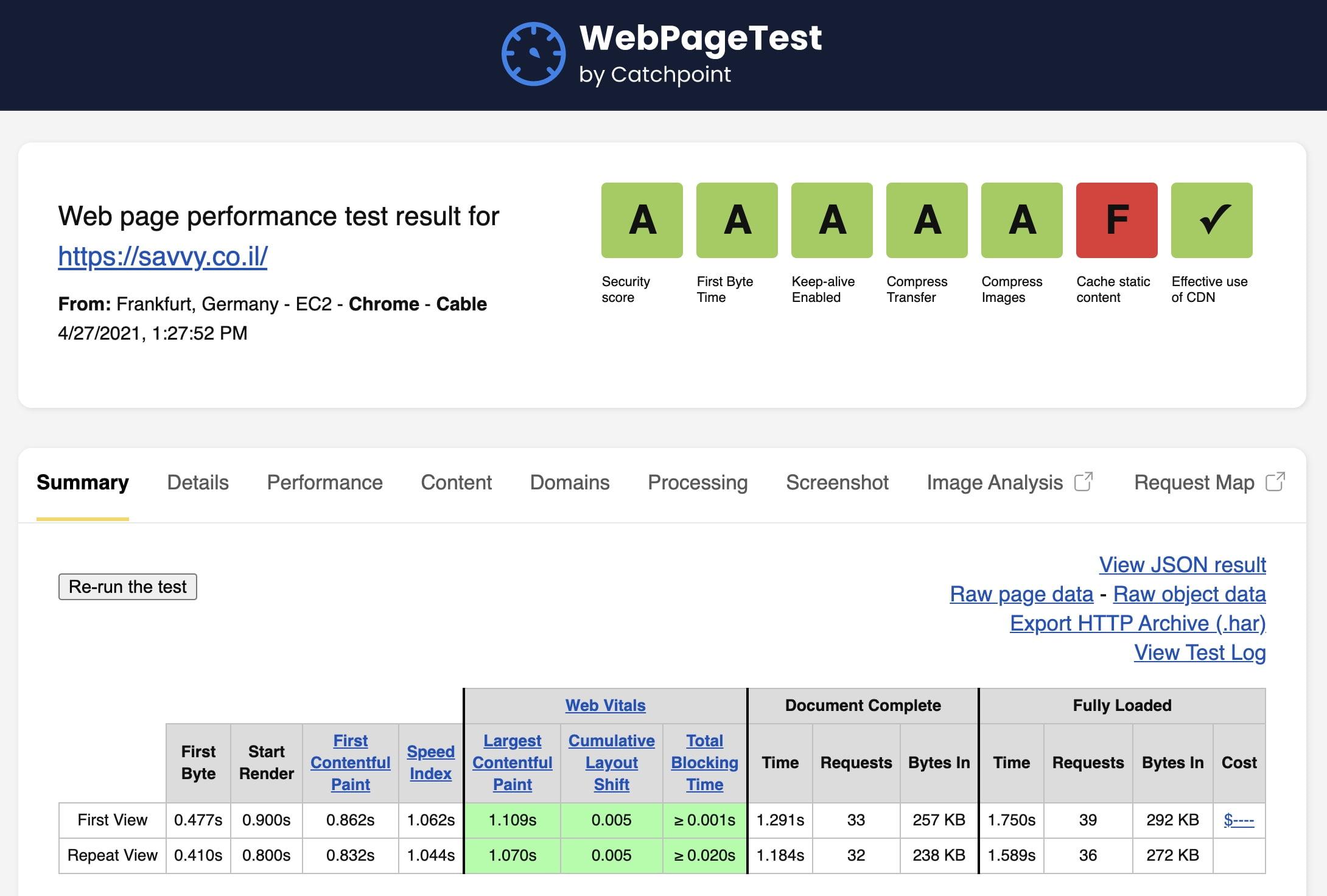 Core Web Vitals Score - WebPageTest.org