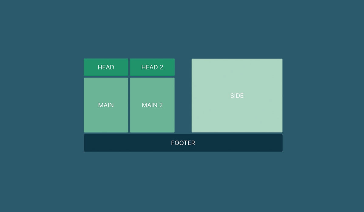 היחידה Fr ב CSS Grid